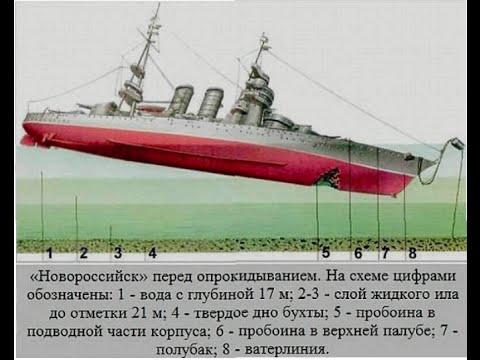 Загибель лінкора «Новоросійськ»