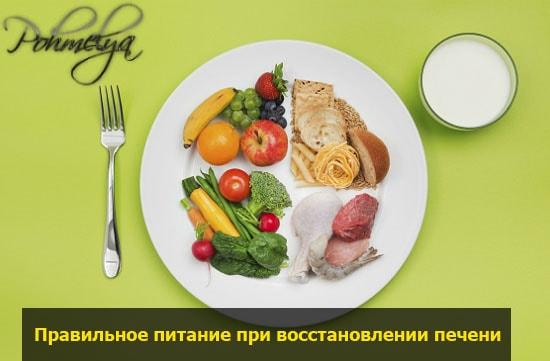 Харчове використання Лопуха, рецепти з лопуха,блюда з лопуха